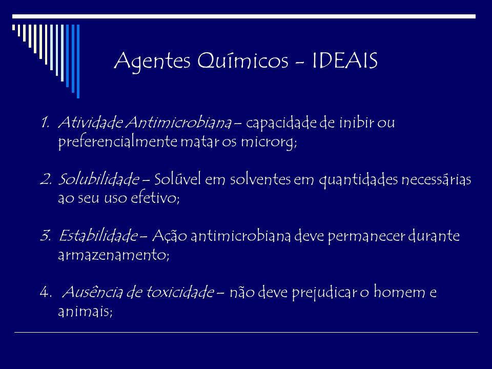 Agentes Químicos - IDEAIS