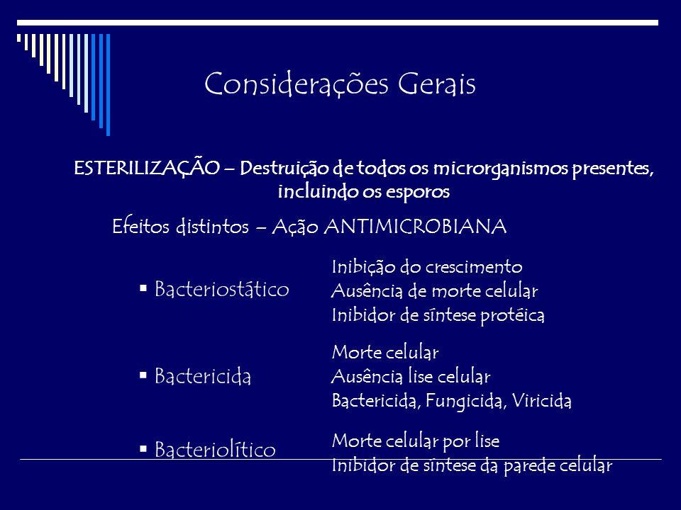 Considerações Gerais Bacteriostático Bactericida Bacteriolítico
