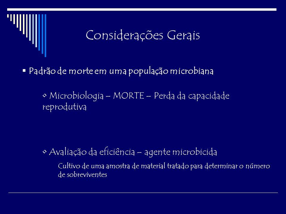 Considerações Gerais Padrão de morte em uma população microbiana