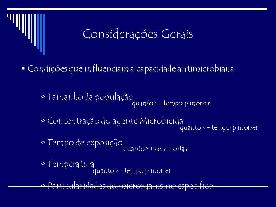 Considerações Gerais Condições que influenciam a capacidade antimicrobiana. Tamanho da população. quanto > + tempo p morrer.