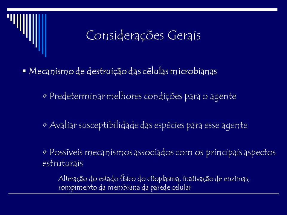 Considerações Gerais Mecanismo de destruição das células microbianas