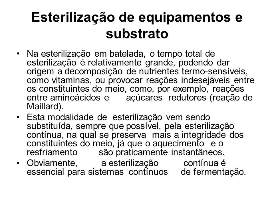 Esterilização de equipamentos e substrato