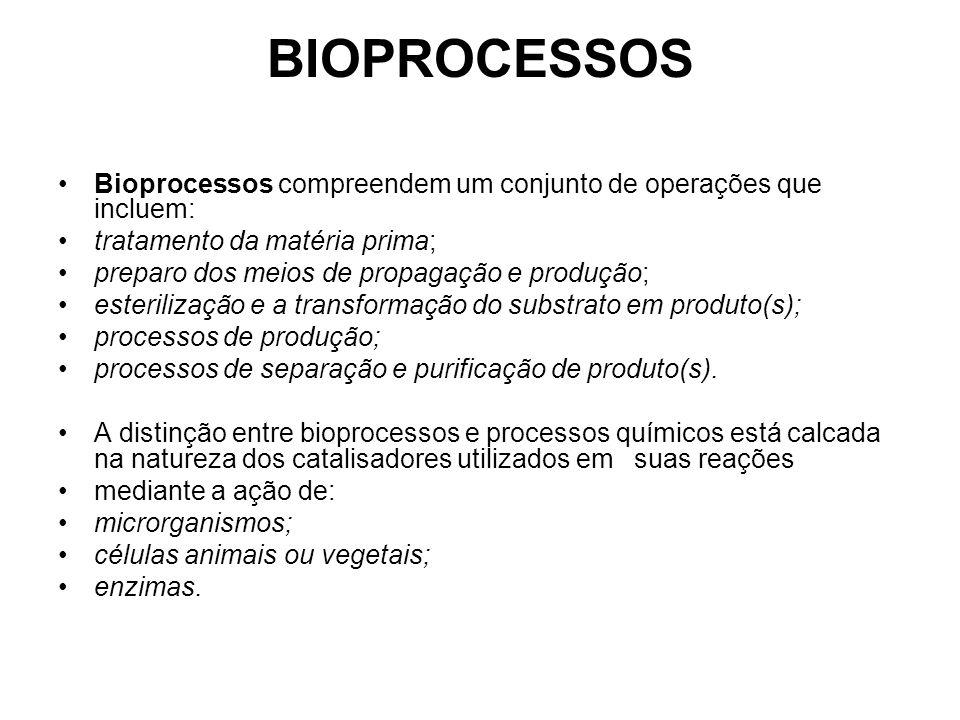 BIOPROCESSOS Bioprocessos compreendem um conjunto de operações que incluem: tratamento da matéria prima;
