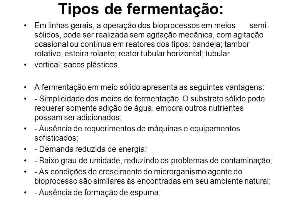 Tipos de fermentação: