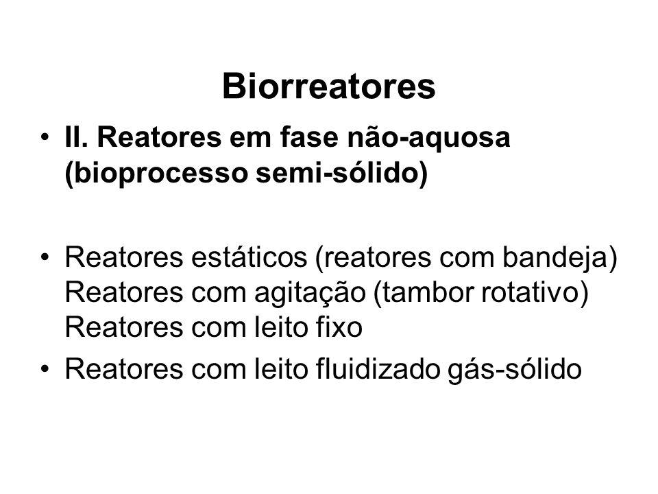 Biorreatores II. Reatores em fase não-aquosa (bioprocesso semi-sólido)
