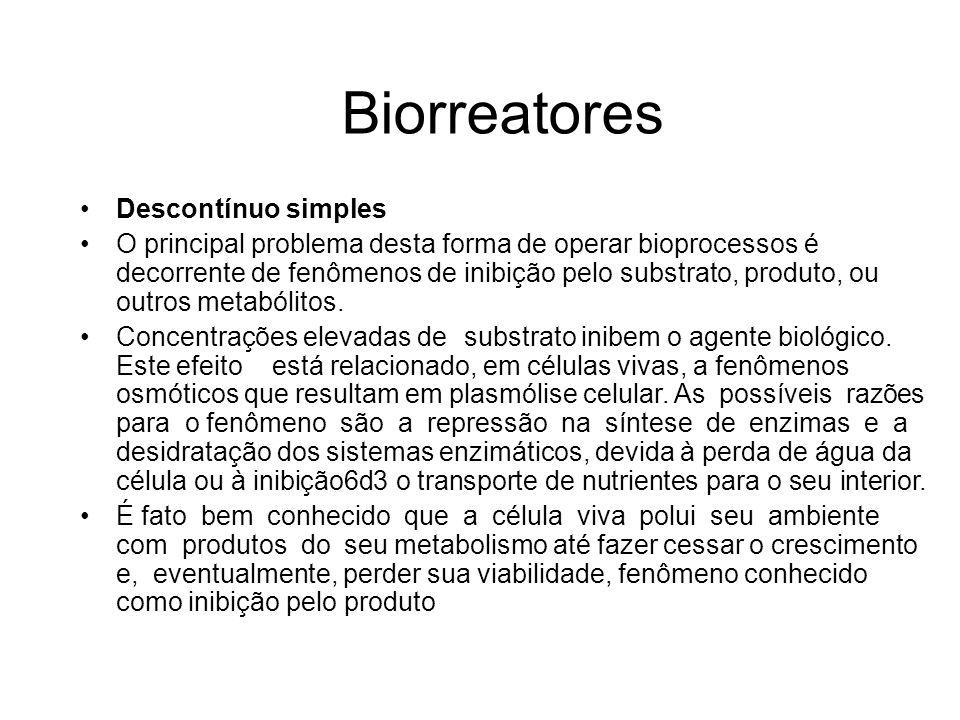 Biorreatores Descontínuo simples