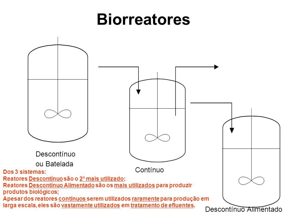 Biorreatores Descontínuo ou Batelada Contínuo Descontínuo Alimentado