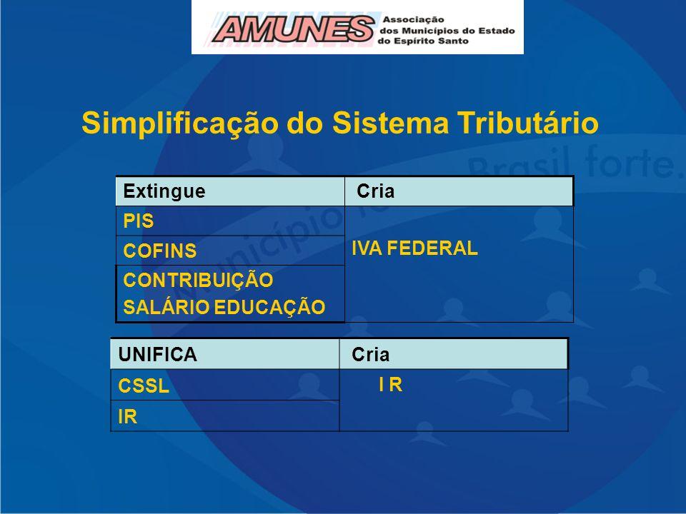 Simplificação do Sistema Tributário