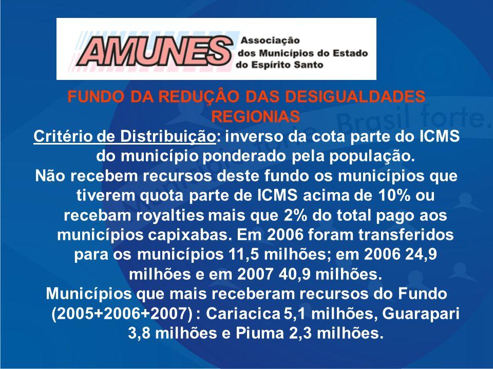 FUNDO DA REDUÇÂO DAS DESIGUALDADES REGIONIAS