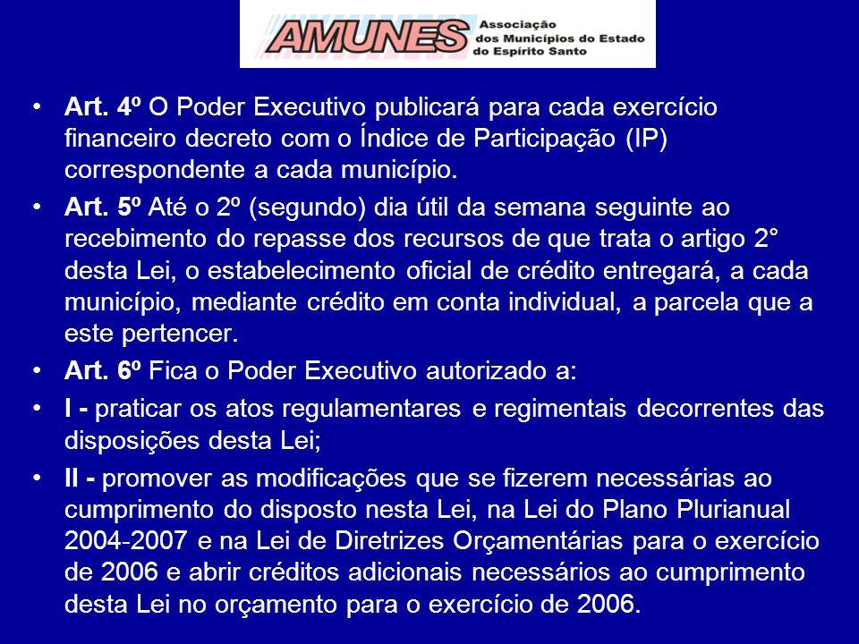Art. 4º O Poder Executivo publicará para cada exercício financeiro decreto com o Índice de Participação (IP) correspondente a cada município.
