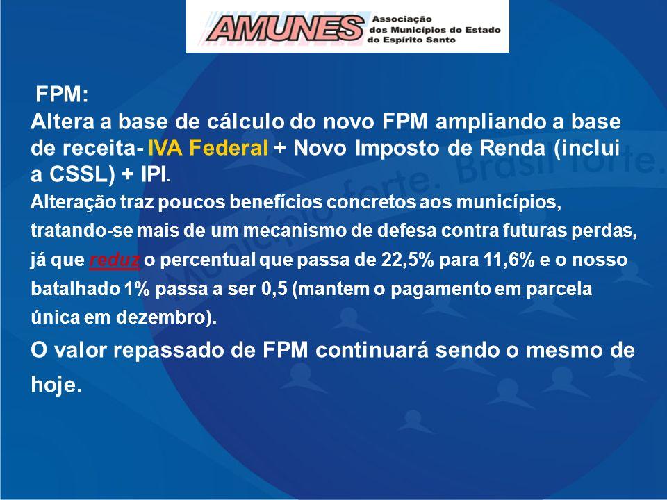 O valor repassado de FPM continuará sendo o mesmo de hoje.