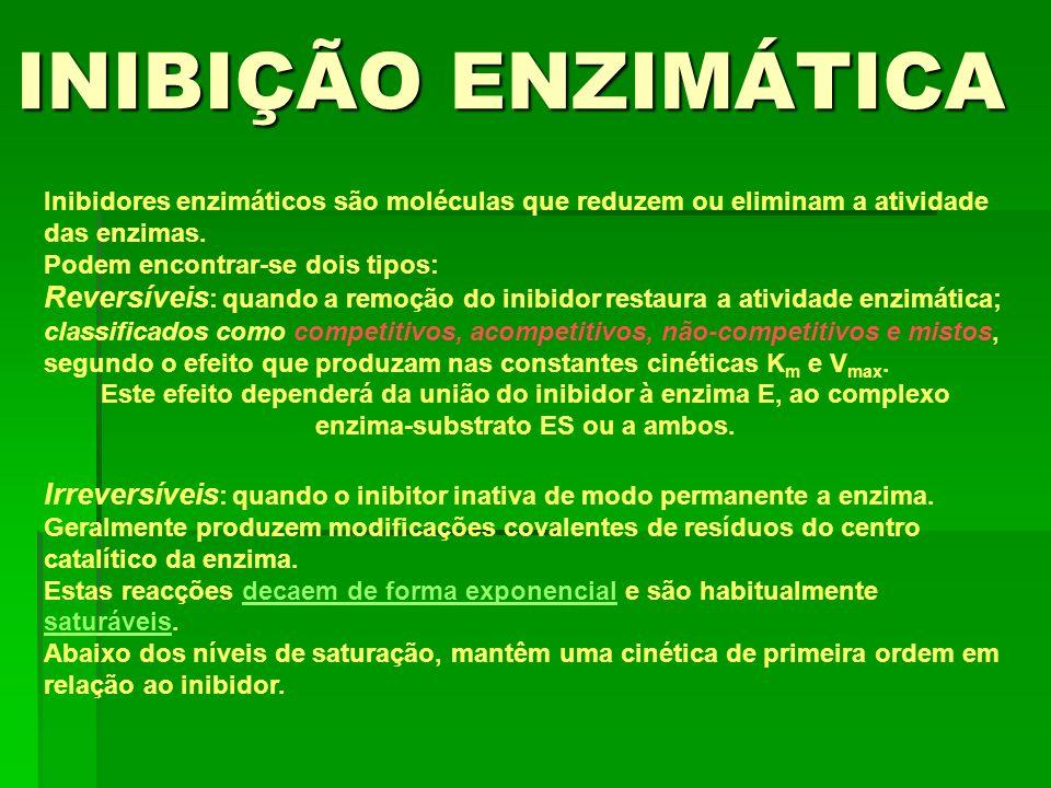 INIBIÇÃO ENZIMÁTICA Inibidores enzimáticos são moléculas que reduzem ou eliminam a atividade das enzimas.