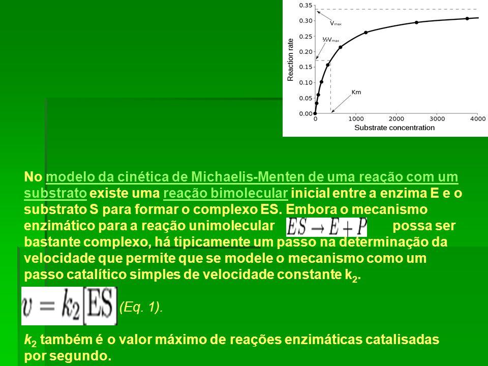 No modelo da cinética de Michaelis-Menten de uma reação com um substrato existe uma reação bimolecular inicial entre a enzima E e o substrato S para formar o complexo ES. Embora o mecanismo enzimático para a reação unimolecular possa ser bastante complexo, há tipicamente um passo na determinação da velocidade que permite que se modele o mecanismo como um passo catalítico simples de velocidade constante k2.