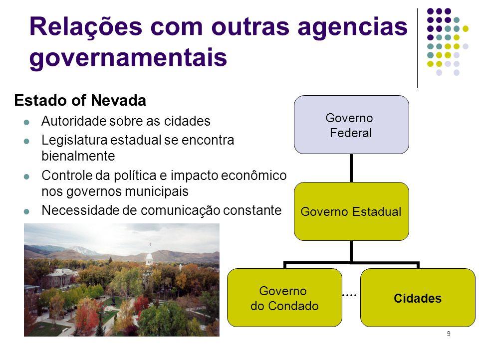 Relações com outras agencias governamentais