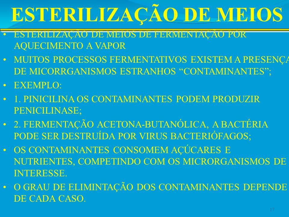 ESTERILIZAÇÃO DE MEIOS Prof. Dr. João Batista de Almeida e Silva