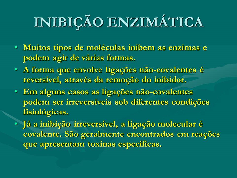 INIBIÇÃO ENZIMÁTICAMuitos tipos de moléculas inibem as enzimas e podem agir de várias formas.