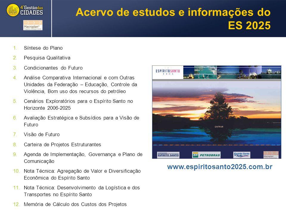 Acervo de estudos e informações do ES 2025