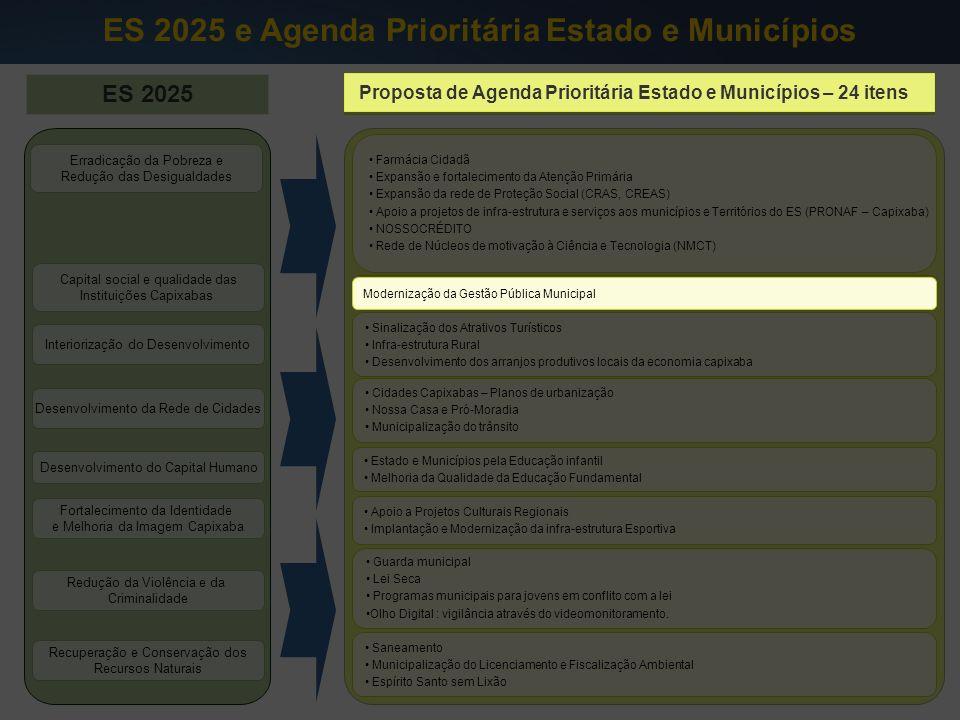 ES 2025 e Agenda Prioritária Estado e Municípios