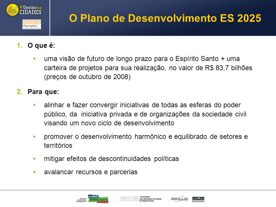 O Plano de Desenvolvimento ES 2025