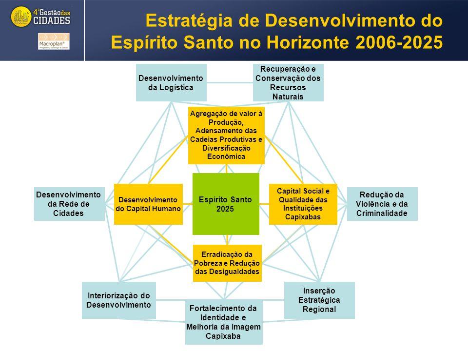 Estratégia de Desenvolvimento do Espírito Santo no Horizonte 2006-2025