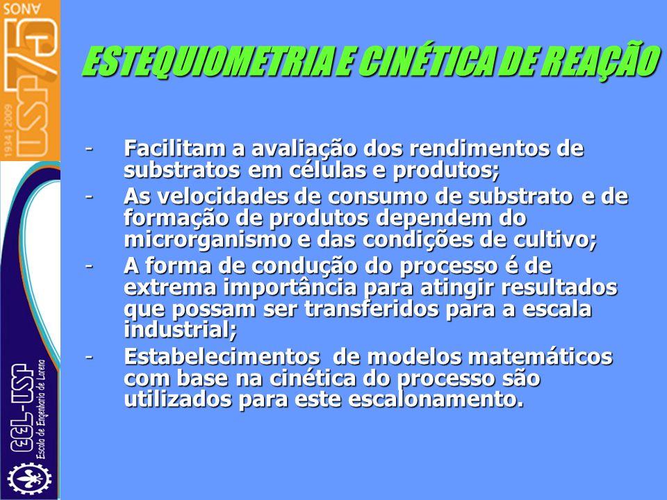 ESTEQUIOMETRIA E CINÉTICA DE REAÇÃO