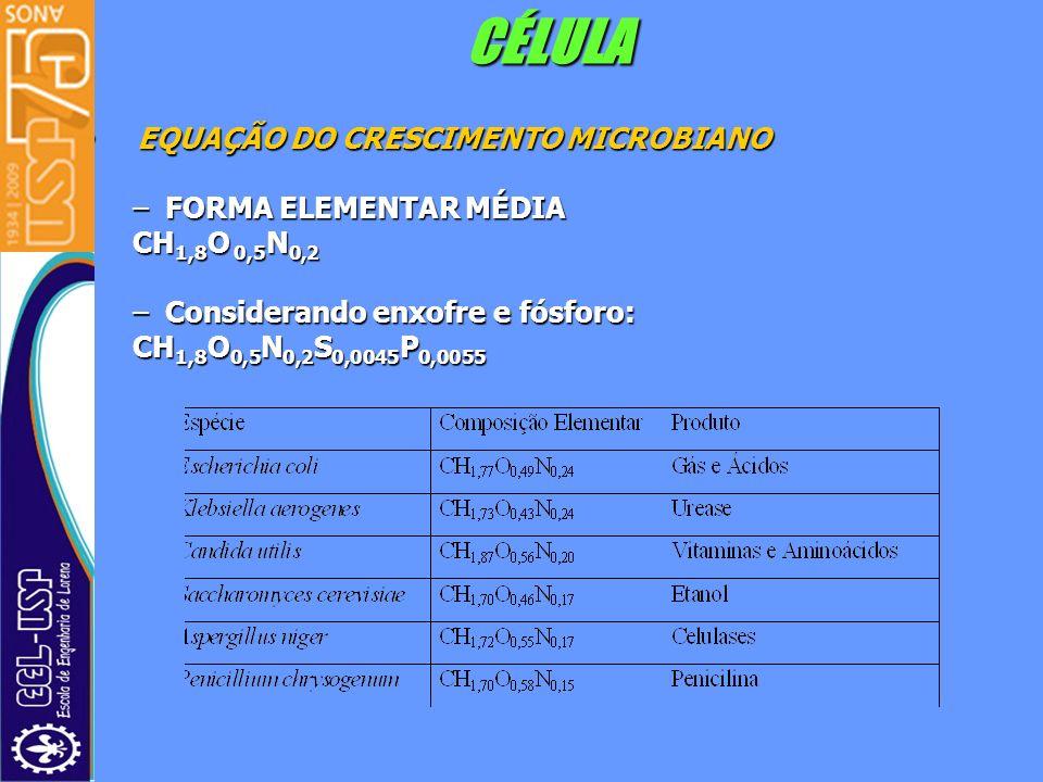 CÉLULA EQUAÇÃO DO CRESCIMENTO MICROBIANO FORMA ELEMENTAR MÉDIA