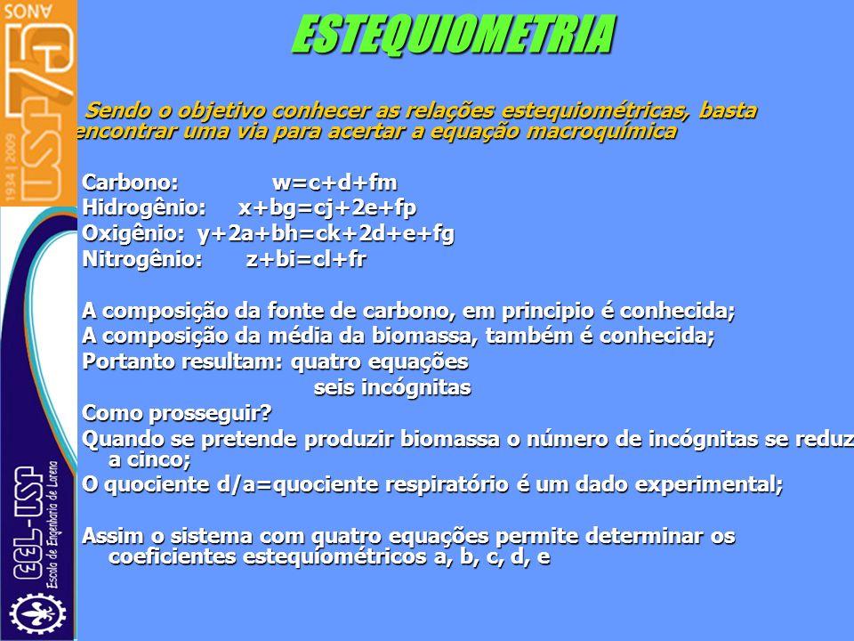 ESTEQUIOMETRIA Sendo o objetivo conhecer as relações estequiométricas, basta encontrar uma via para acertar a equação macroquímica.