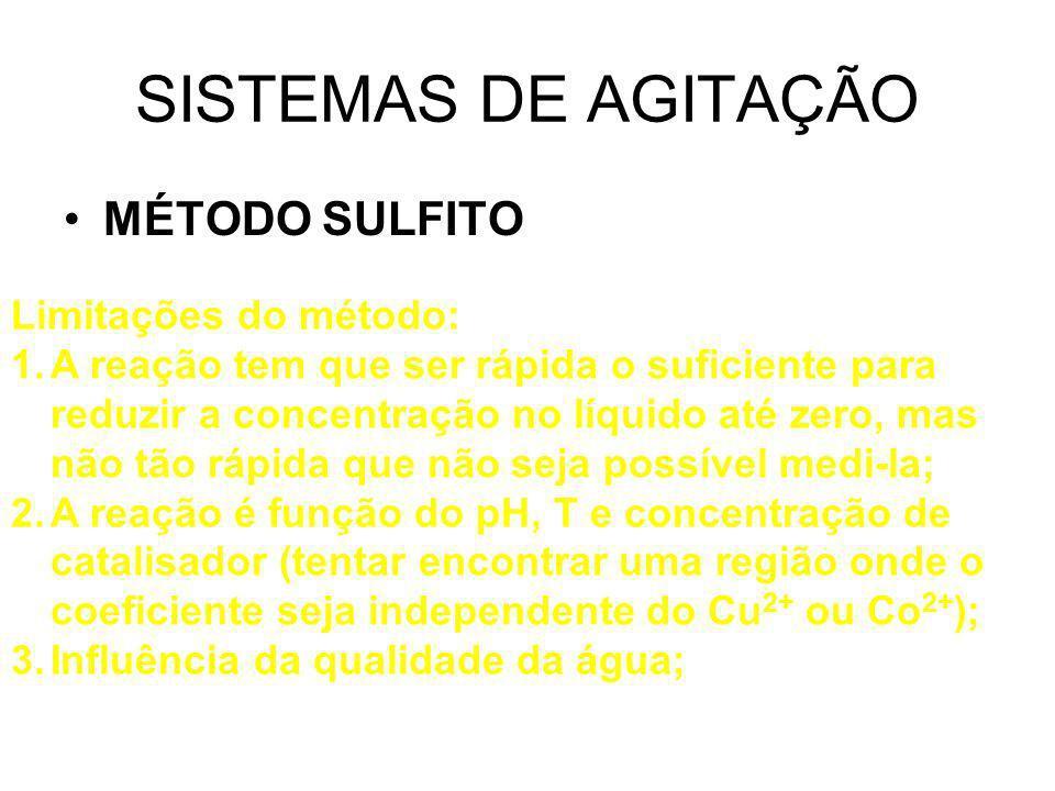 SISTEMAS DE AGITAÇÃO MÉTODO SULFITO Limitações do método: