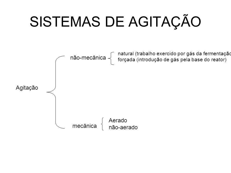 SISTEMAS DE AGITAÇÃO não-mecânica Agitação Aerado não-aerado mecânica
