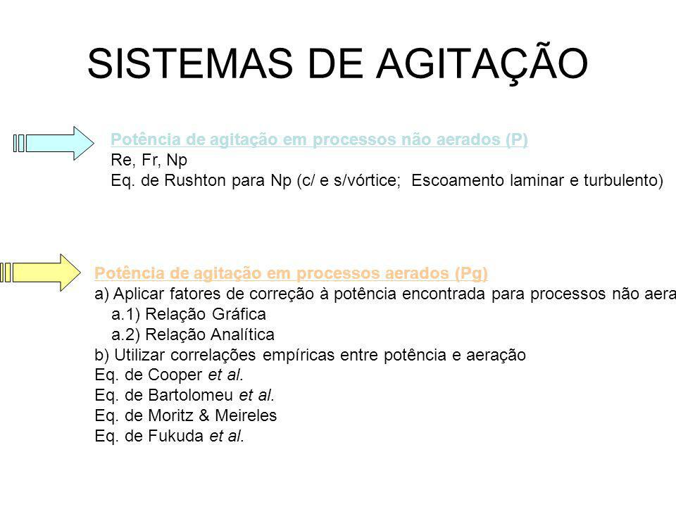 SISTEMAS DE AGITAÇÃO Potência de agitação em processos não aerados (P)