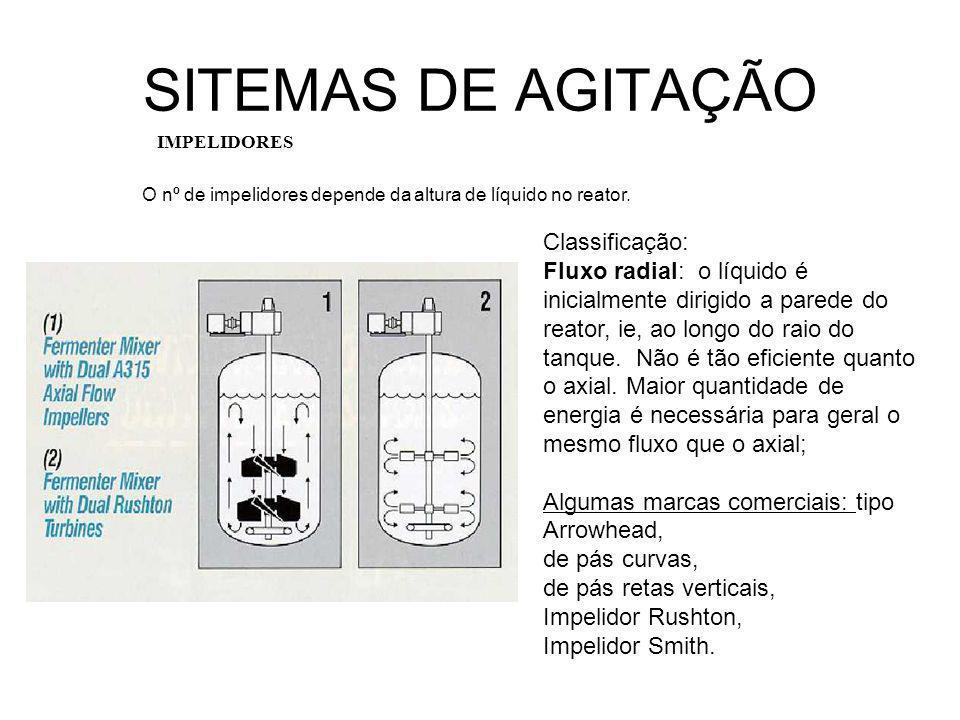 SITEMAS DE AGITAÇÃO Classificação: