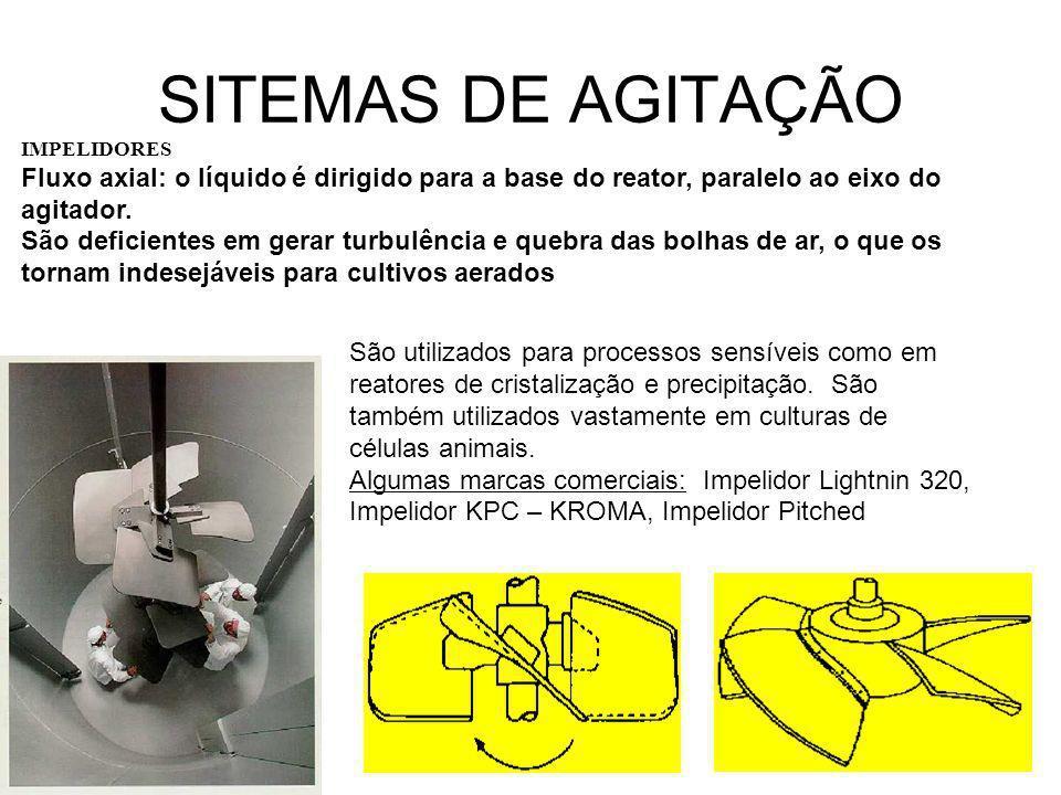 SITEMAS DE AGITAÇÃO IMPELIDORES. Fluxo axial: o líquido é dirigido para a base do reator, paralelo ao eixo do agitador.