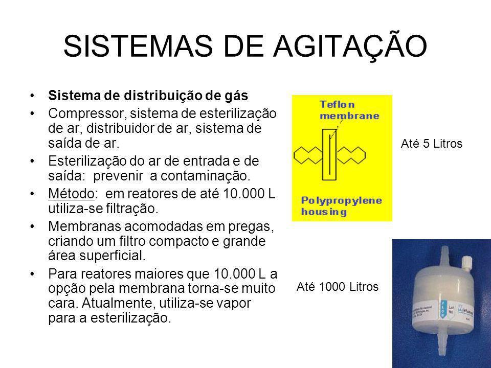 SISTEMAS DE AGITAÇÃO Sistema de distribuição de gás