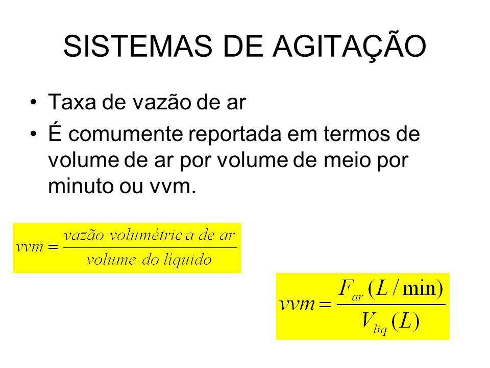 SISTEMAS DE AGITAÇÃO Taxa de vazão de ar