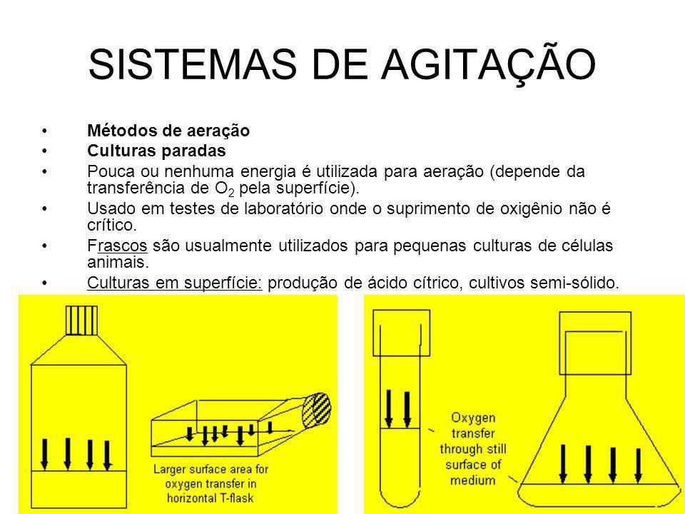 SISTEMAS DE AGITAÇÃO Métodos de aeração Culturas paradas