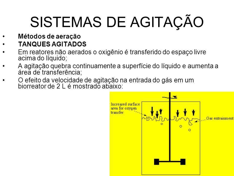 SISTEMAS DE AGITAÇÃO Métodos de aeração TANQUES AGITADOS