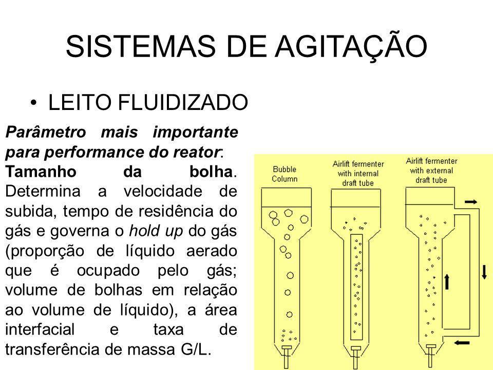 SISTEMAS DE AGITAÇÃO LEITO FLUIDIZADO