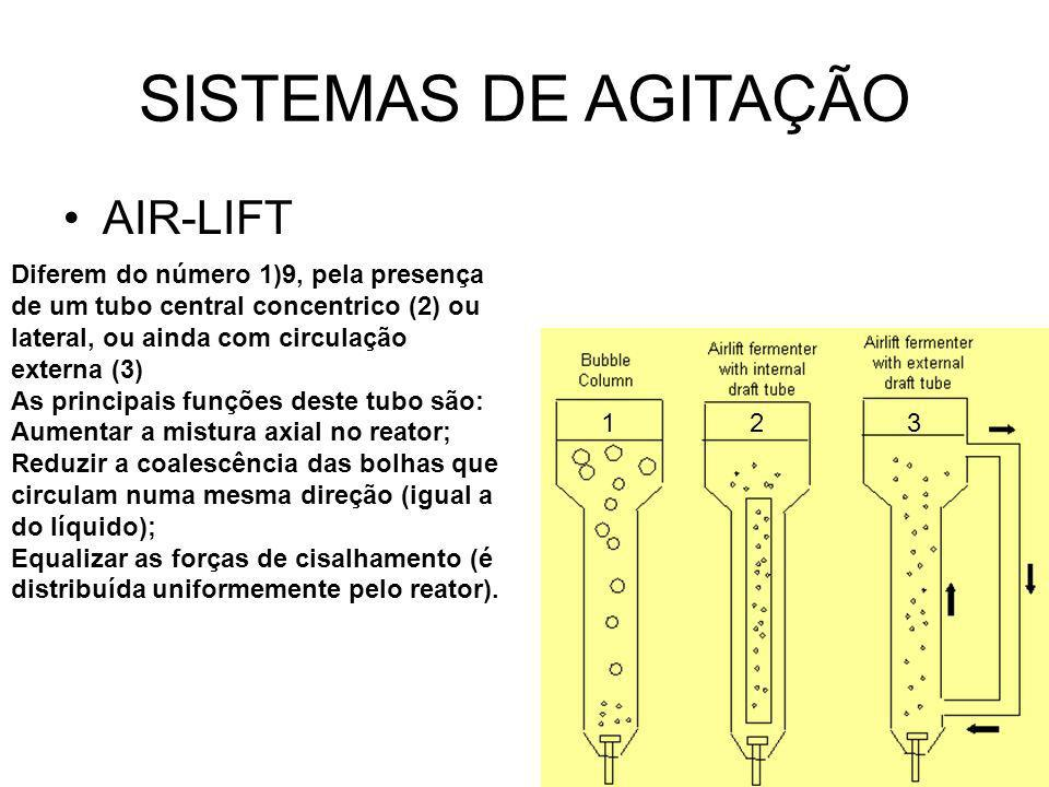 SISTEMAS DE AGITAÇÃO AIR-LIFT