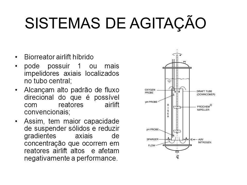 SISTEMAS DE AGITAÇÃO Biorreator airlift híbrido