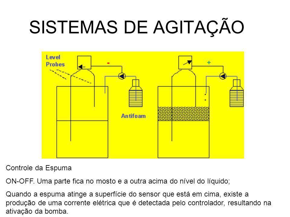 SISTEMAS DE AGITAÇÃO Controle da Espuma