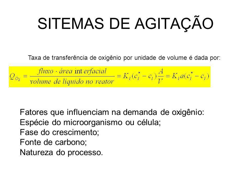 SITEMAS DE AGITAÇÃO Fatores que influenciam na demanda de oxigênio: