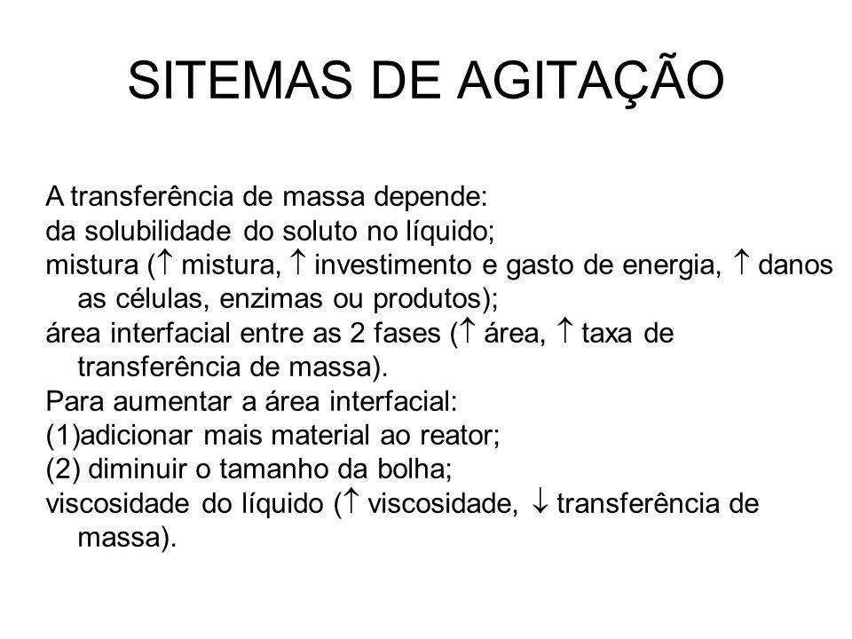SITEMAS DE AGITAÇÃO A transferência de massa depende: