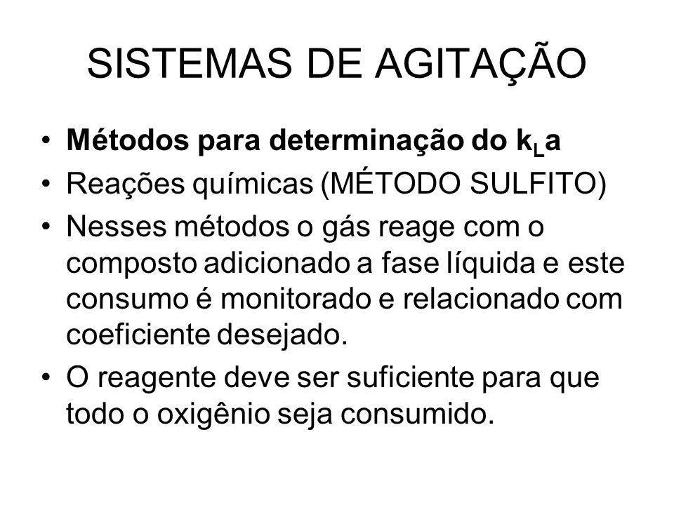 SISTEMAS DE AGITAÇÃO Métodos para determinação do kLa
