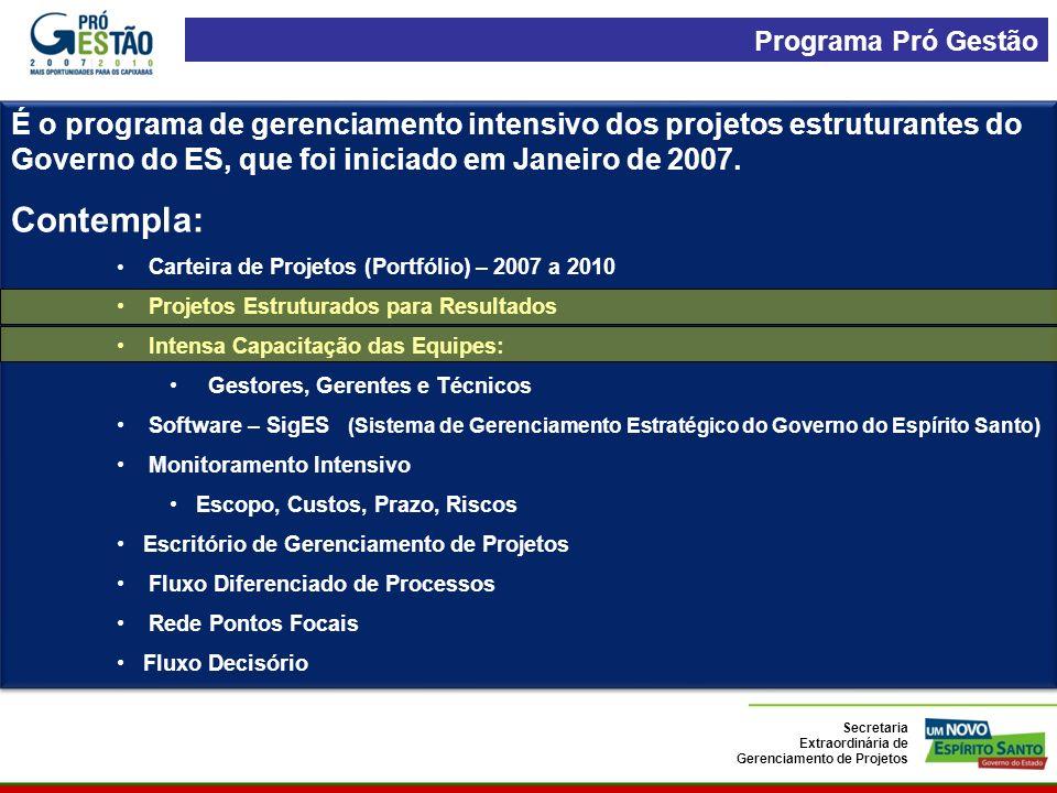 Programa Pró Gestão É o programa de gerenciamento intensivo dos projetos estruturantes do Governo do ES, que foi iniciado em Janeiro de 2007.