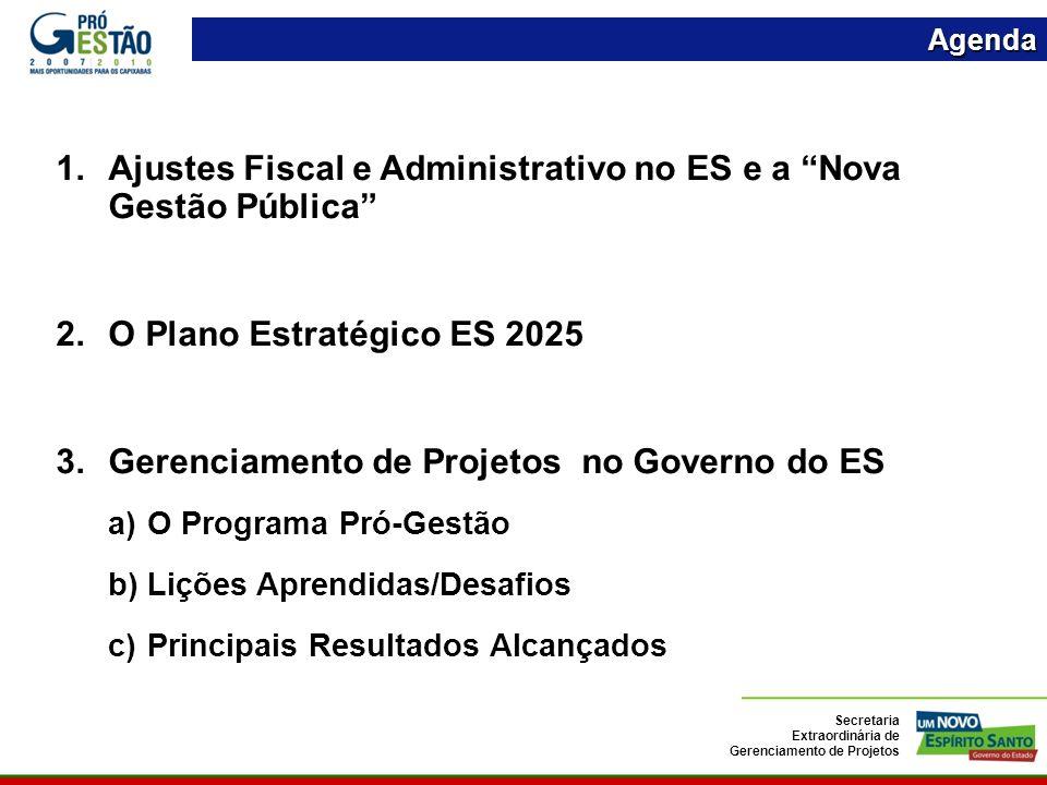 Ajustes Fiscal e Administrativo no ES e a Nova Gestão Pública