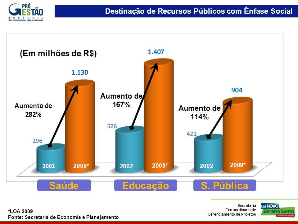 Saúde Educação S. Pública