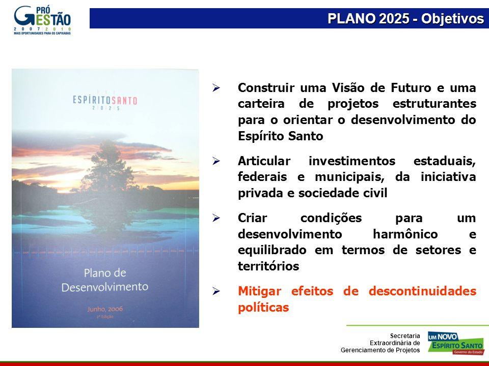 PLANO 2025 - Objetivos Construir uma Visão de Futuro e uma carteira de projetos estruturantes para o orientar o desenvolvimento do Espírito Santo.