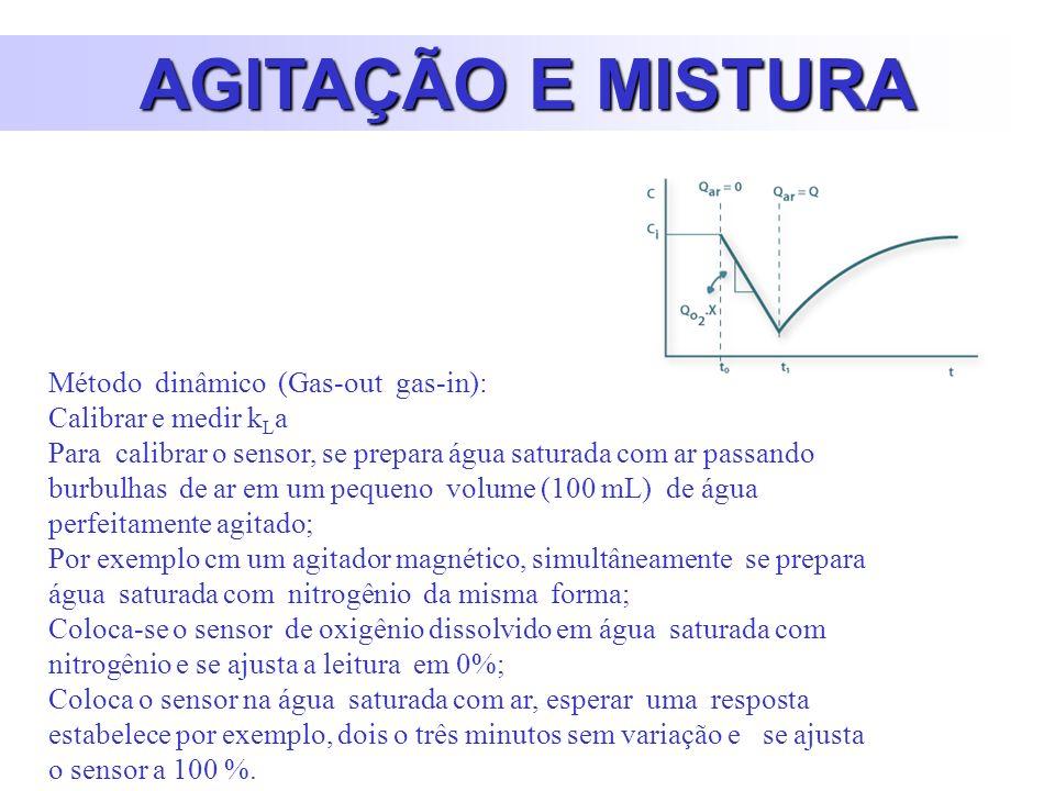 AGITAÇÃO E MISTURA Método dinâmico (Gas-out gas-in):