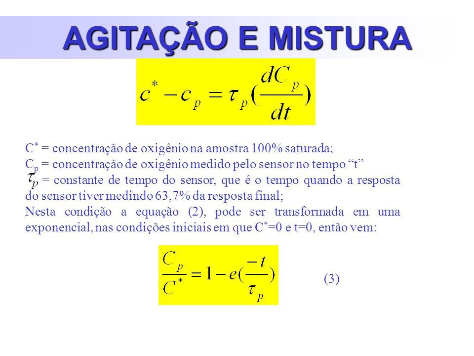 AGITAÇÃO E MISTURA C* = concentração de oxigênio na amostra 100% saturada; Cp = concentração de oxigênio medido pelo sensor no tempo t