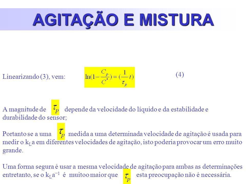 AGITAÇÃO E MISTURA (4) Linearizando (3), vem: